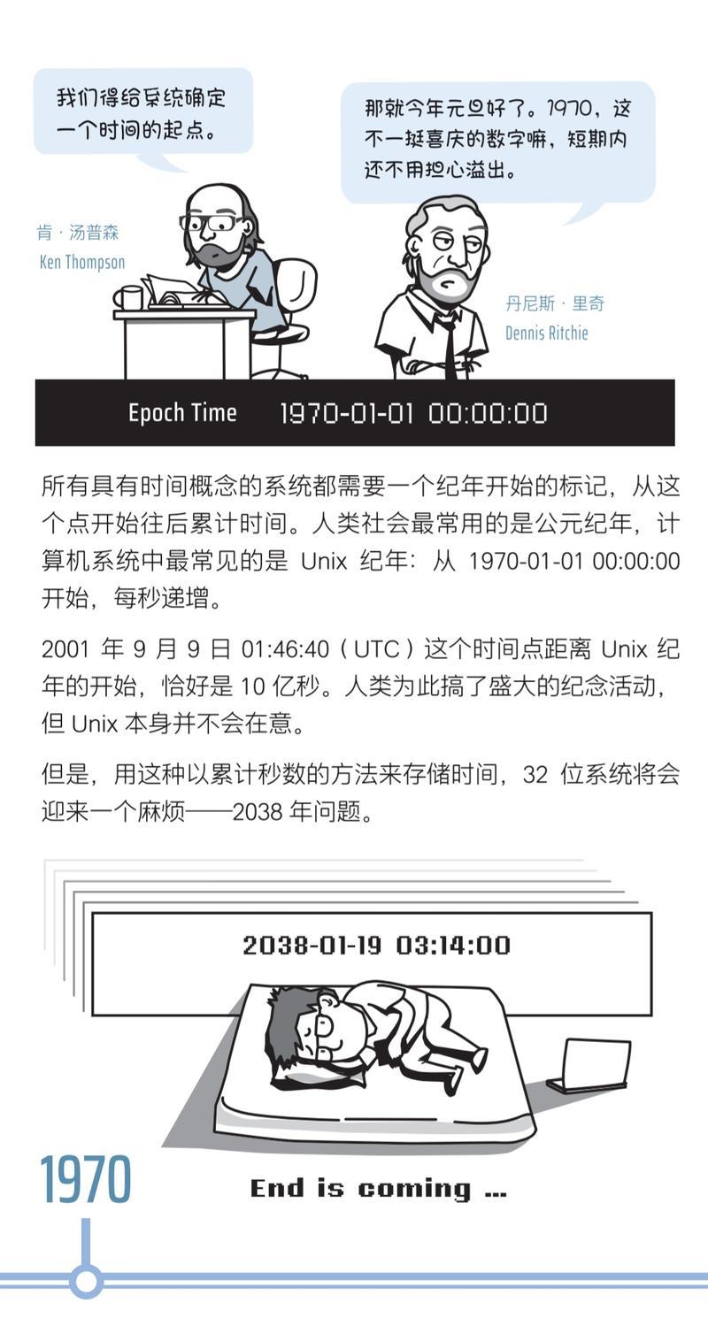 snoopylion于2021-09-27 09:02发布的图片
