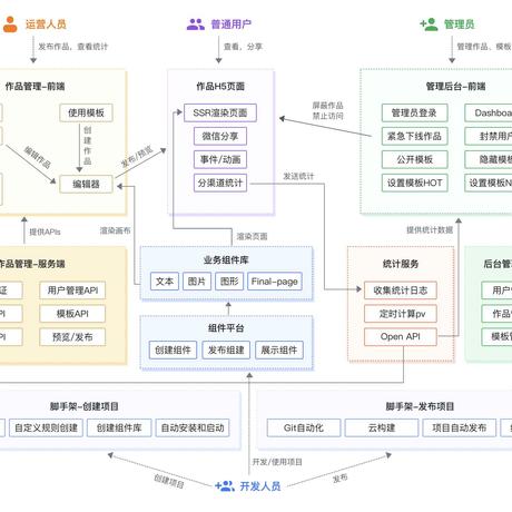 王福朋于2021-03-17 10:23发布的图片