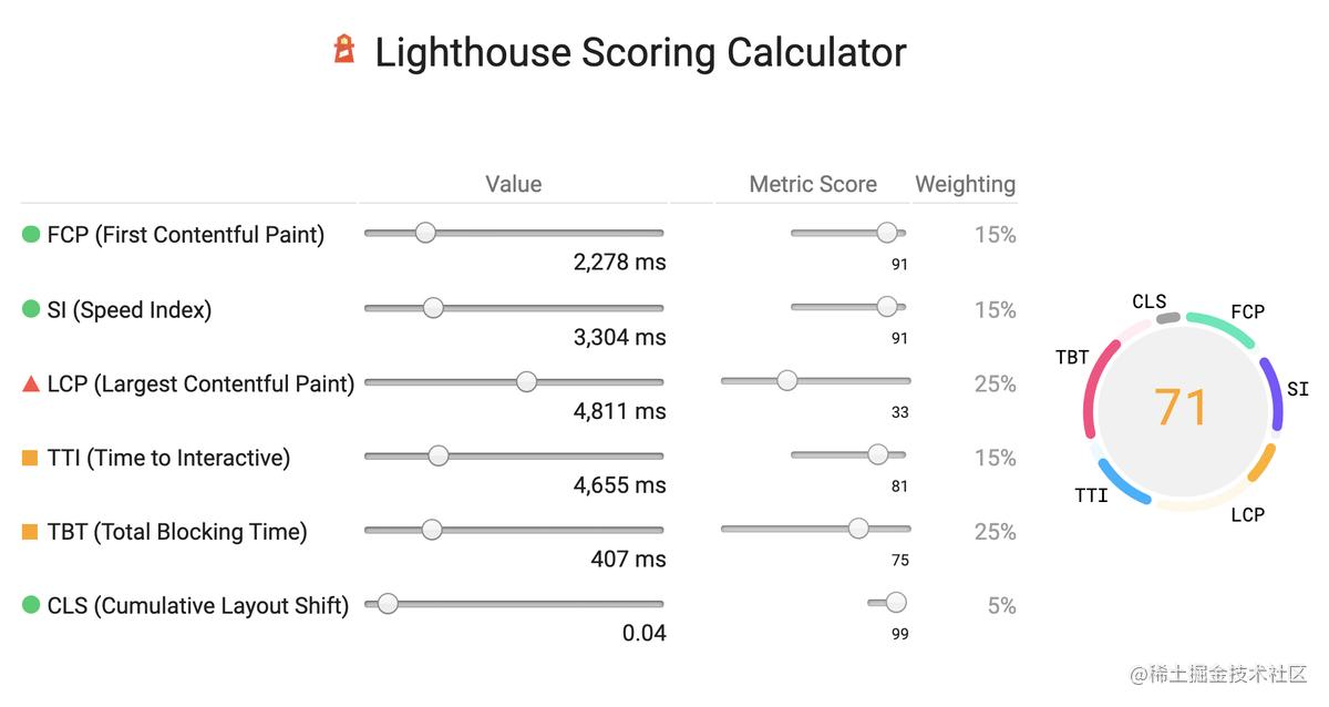 lighthouse-Scoring-calculator.png