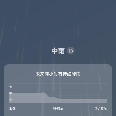 JulyYu于2021-06-09 18:49发布的图片