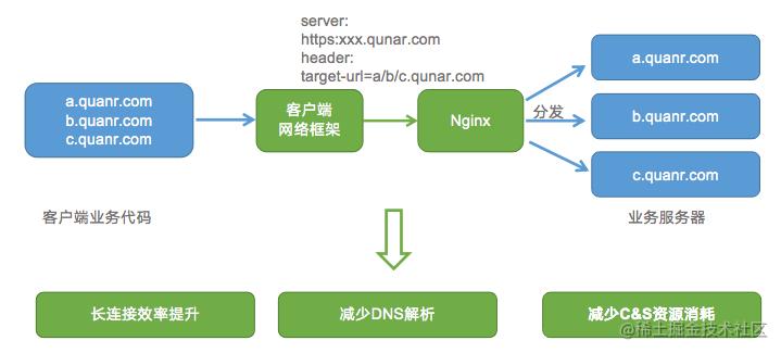 domain_merge.png