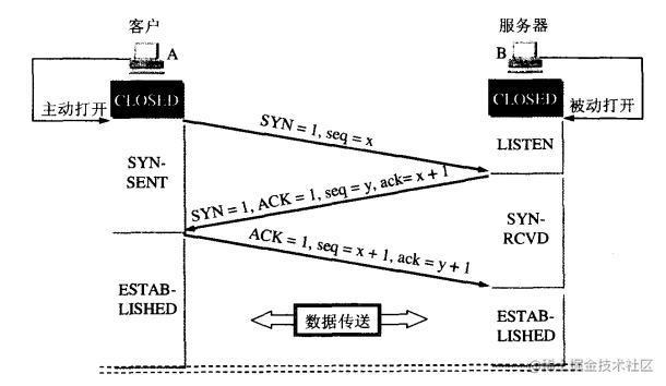 TCP3.jpeg