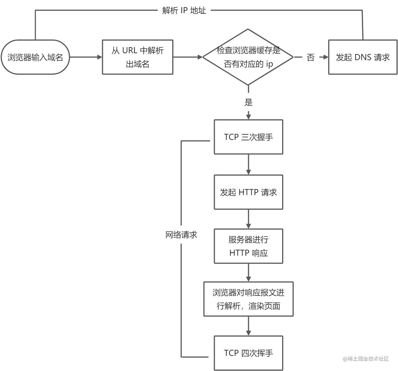 yuque_diagram (2).jpg