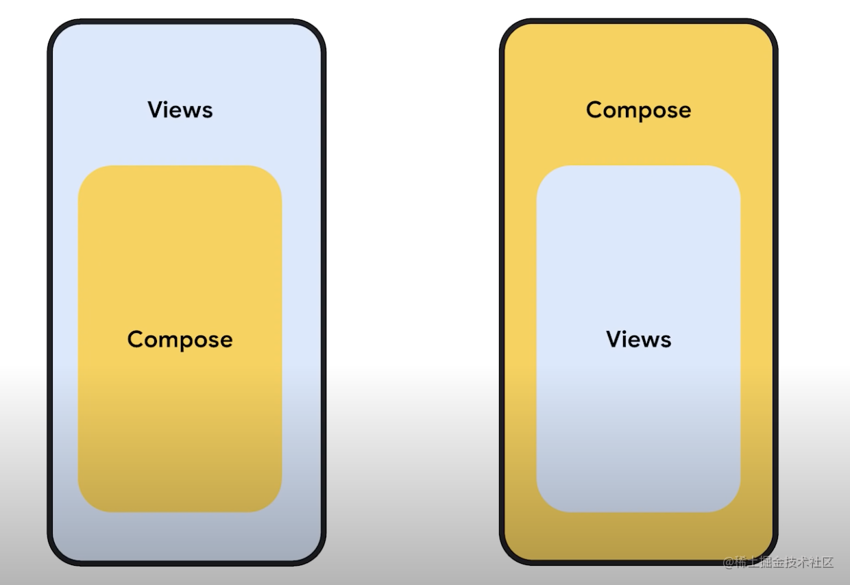 13-compose-view-interop.png