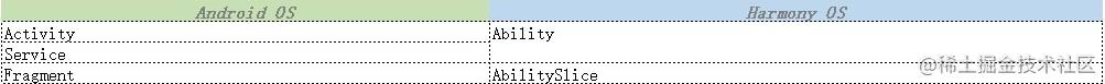 API-DIFF-TOTAL.jpg