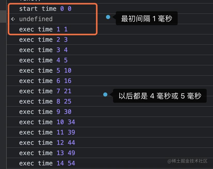 setTimeout_0_throttle.png