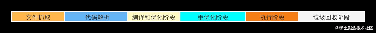 JS引擎各阶段.png