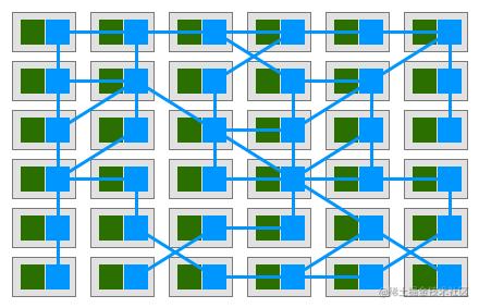 Service Mesh部署网络结构图.png