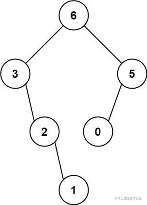 max_tree.jpg
