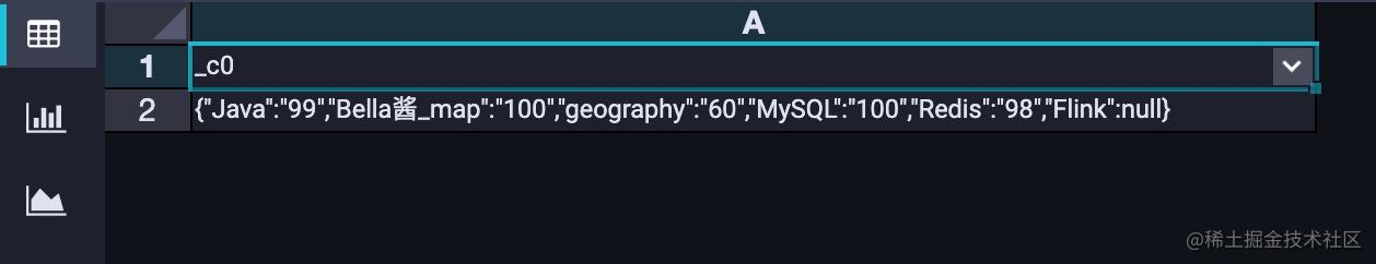 map类型生成json格式数据.jpg