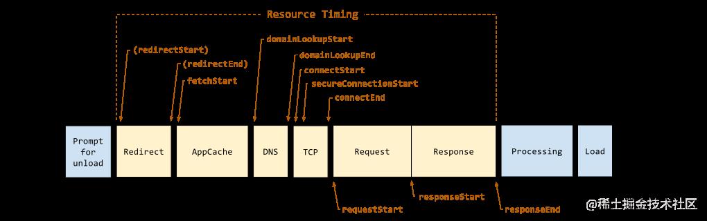 timestamp-diagram.svg